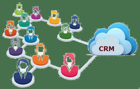 Relacionamento e CRM