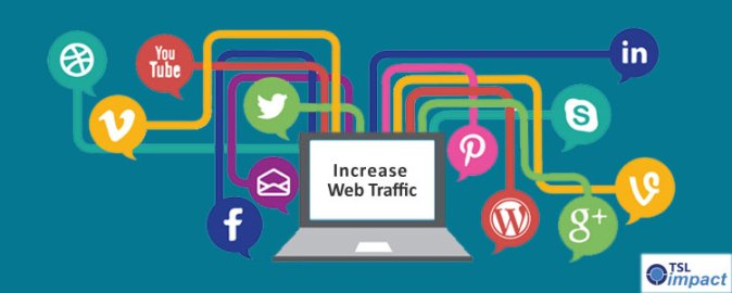 How to Use Social Media to Improve your Blog Web Traffic