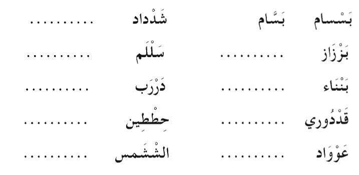 Esercizio 1.10 – La shaddah الشَّدَّة ّ