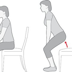 Chair Sit To Stand Exercise Vibrating Infant Osteoarthritis Oa Of The Knee Causes Symptoms Treatment Stands