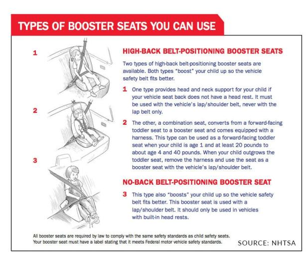 Booster Seat Requirements In Texas Brokeasshome Com