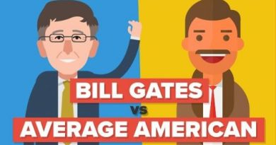 Bill Gates vs the Average American - How Do They Compare - Celebrity Comparison