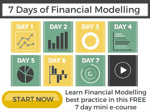 Financial Modeling Spreadsheets, Templates, Functions and Books