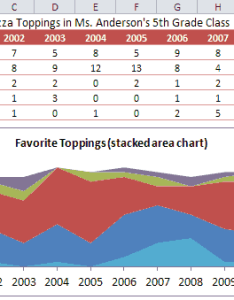 Example of  stacked area chart in excel also charts and graphs rh vertex