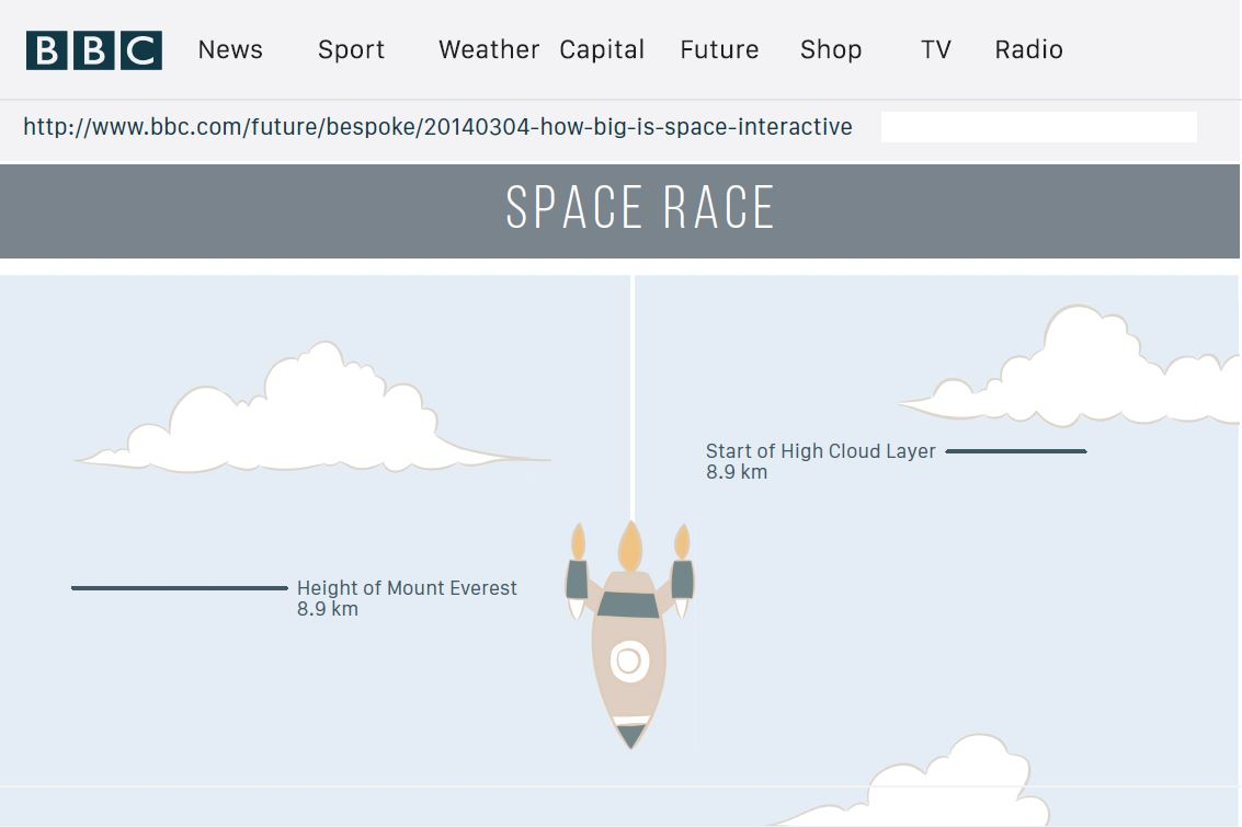 Understanding-Interactive-Content-BBC