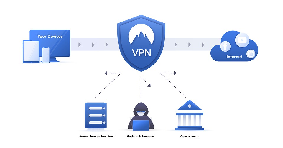 Why Your IT Toolkit Should Include a VPN