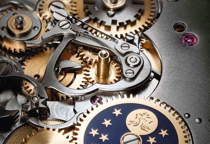 Breguet's perpetual calendar mechanism