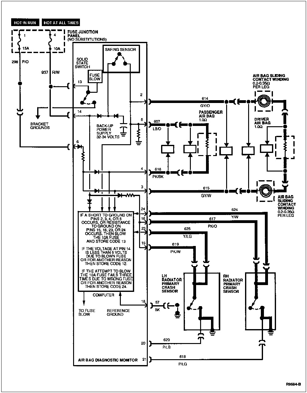 hight resolution of ford mustang airbag code 13 2010 mustang fuse box location 1966 mustang diagram