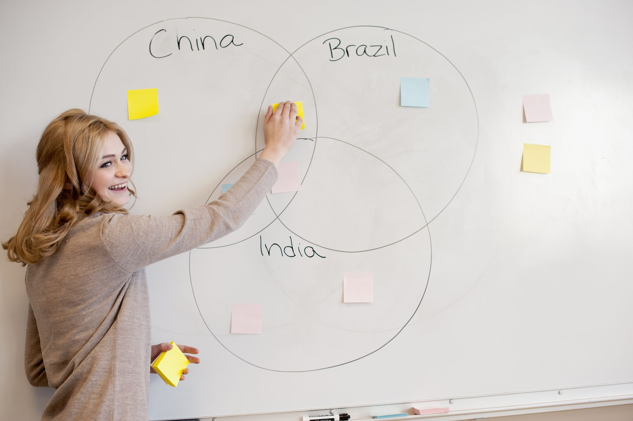 How To Use And Create A Venn Diagram