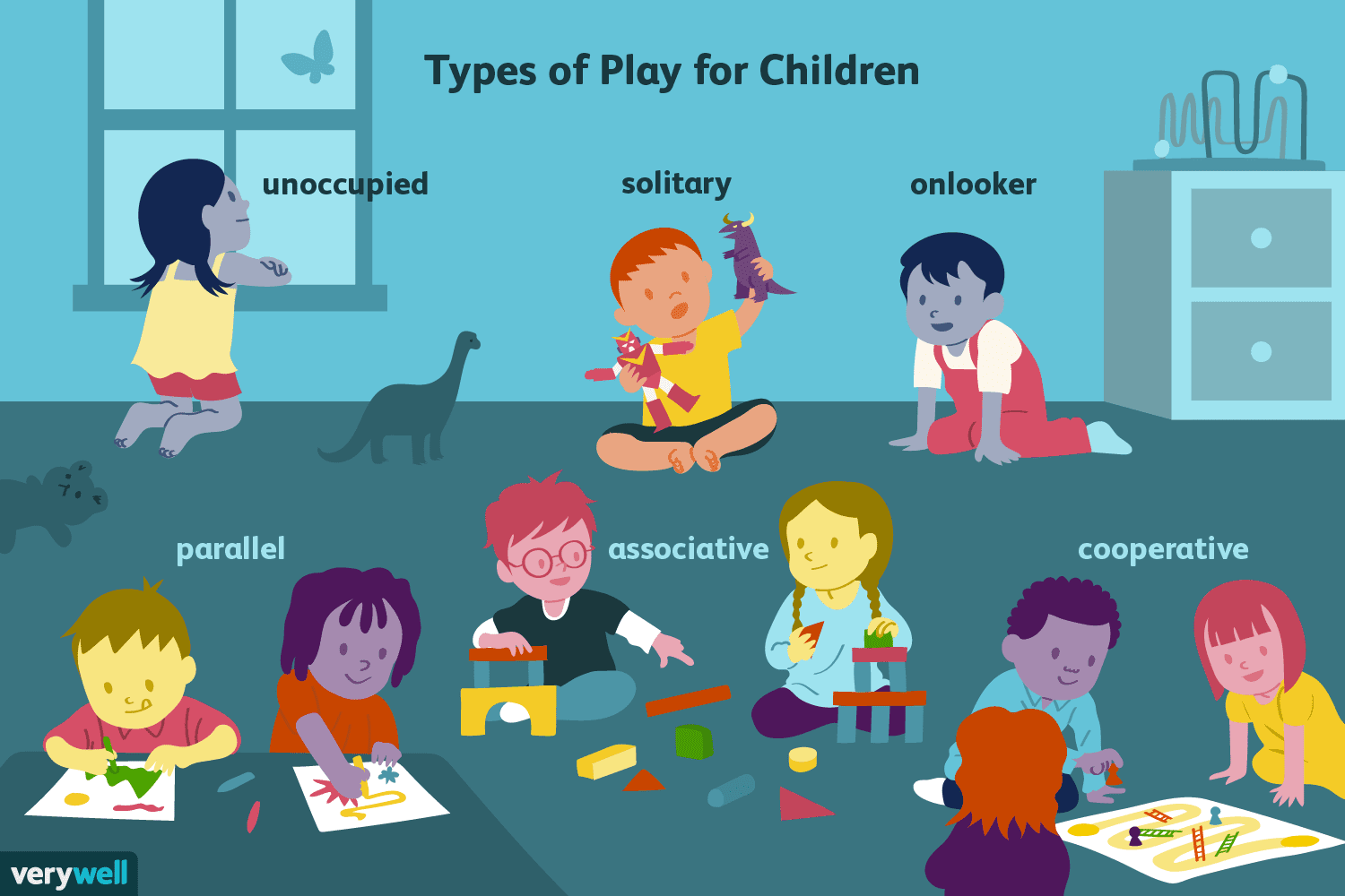 Important Types Of Play In Your Child S Development