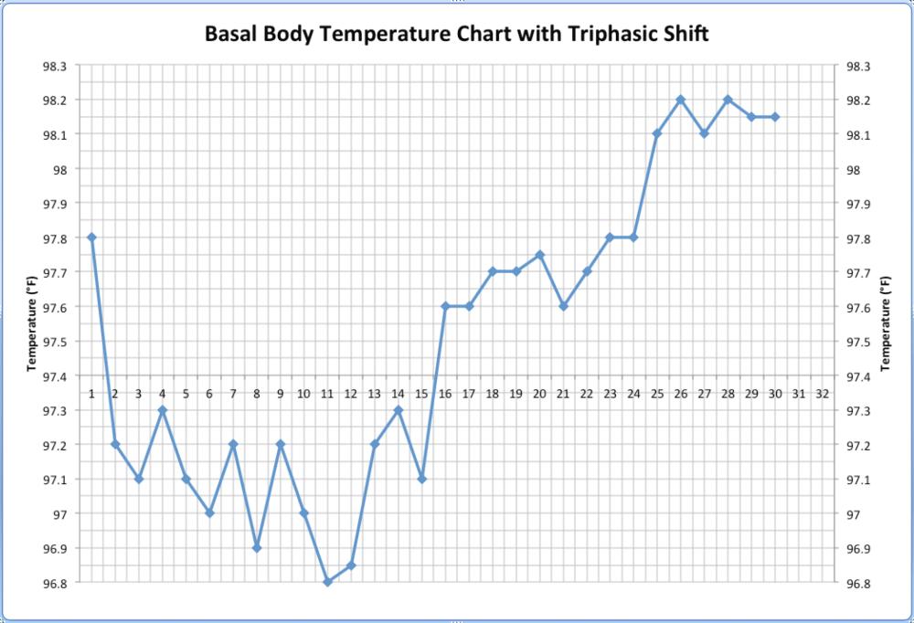 medium resolution of 9 month pregnant body diagram