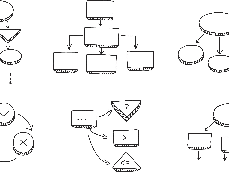Venn Diagram Examples Of Graphic Organizers