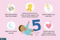 Your 5-Month-Old Baby: Development & Milestones