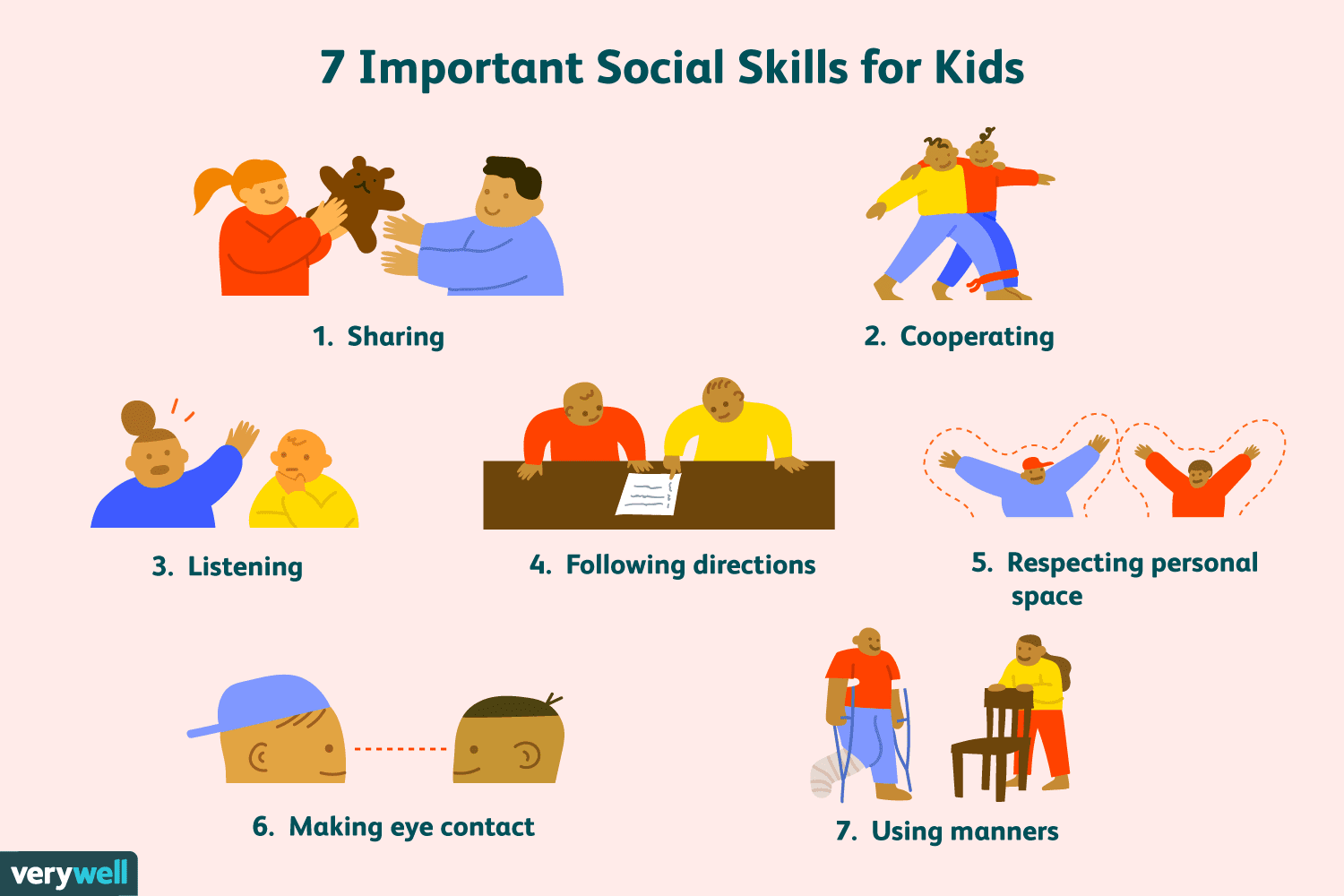 7 Most Important Skills For Luchainstitute