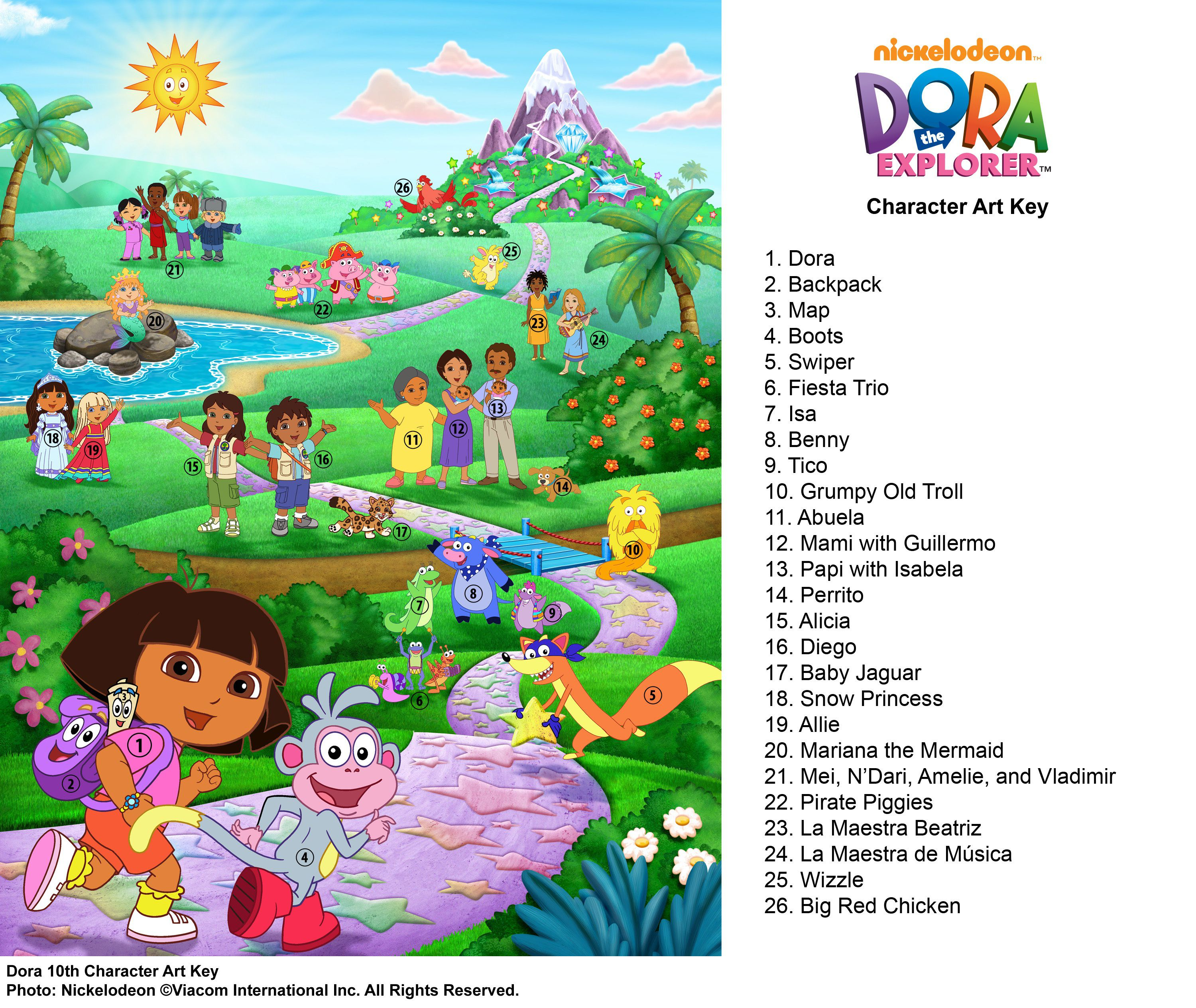 14 Fun Facts About Dora The Explorer