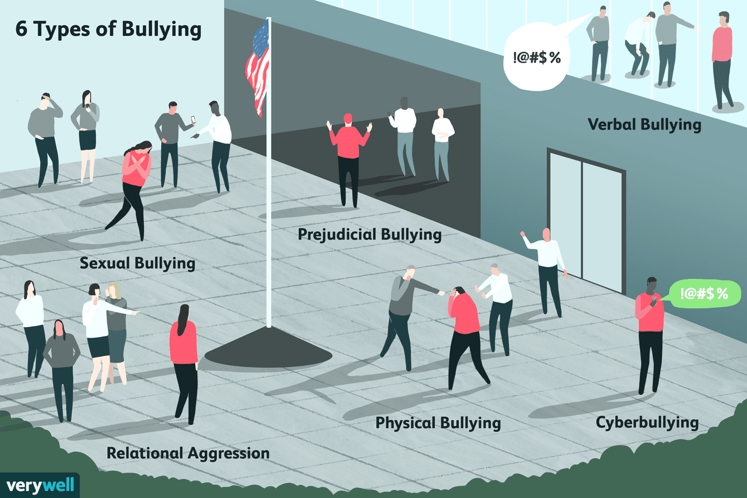 6 Types Of Bullying Parents Should Know About