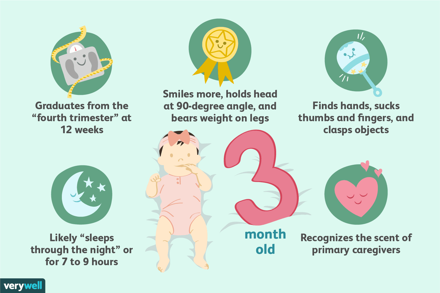 your 3 month old