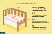 A Parents Guide to Buying the Right Crib Mattress
