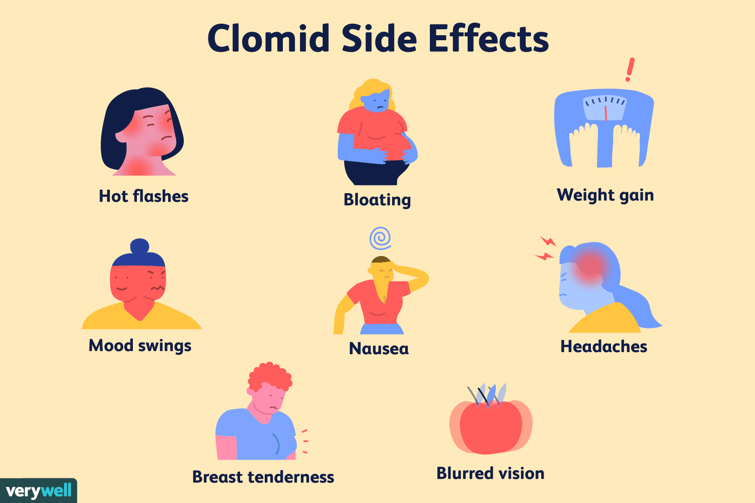 how to take clomid to get pregnant - pregnant twins