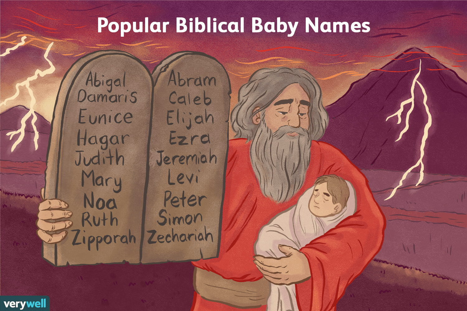Meanings and Origins of 100 Biblical Baby Names
