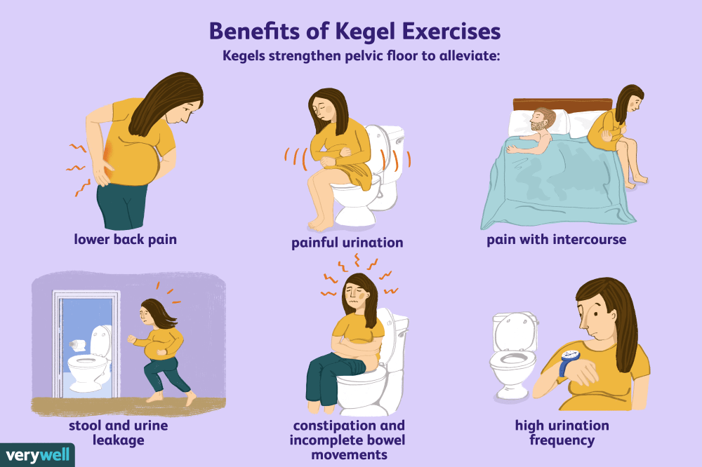 medium resolution of benefits of kegel exercises illustration