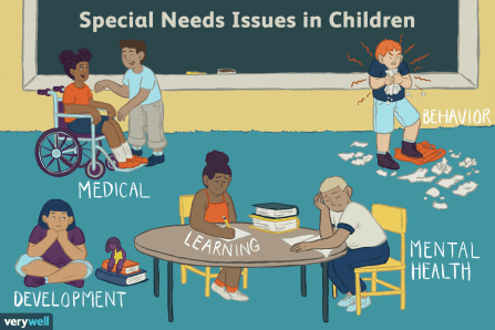 Challenges and Issues for Special Needs Children