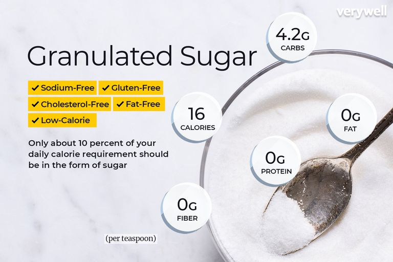 Granulated Sugar Nutrition Facts
