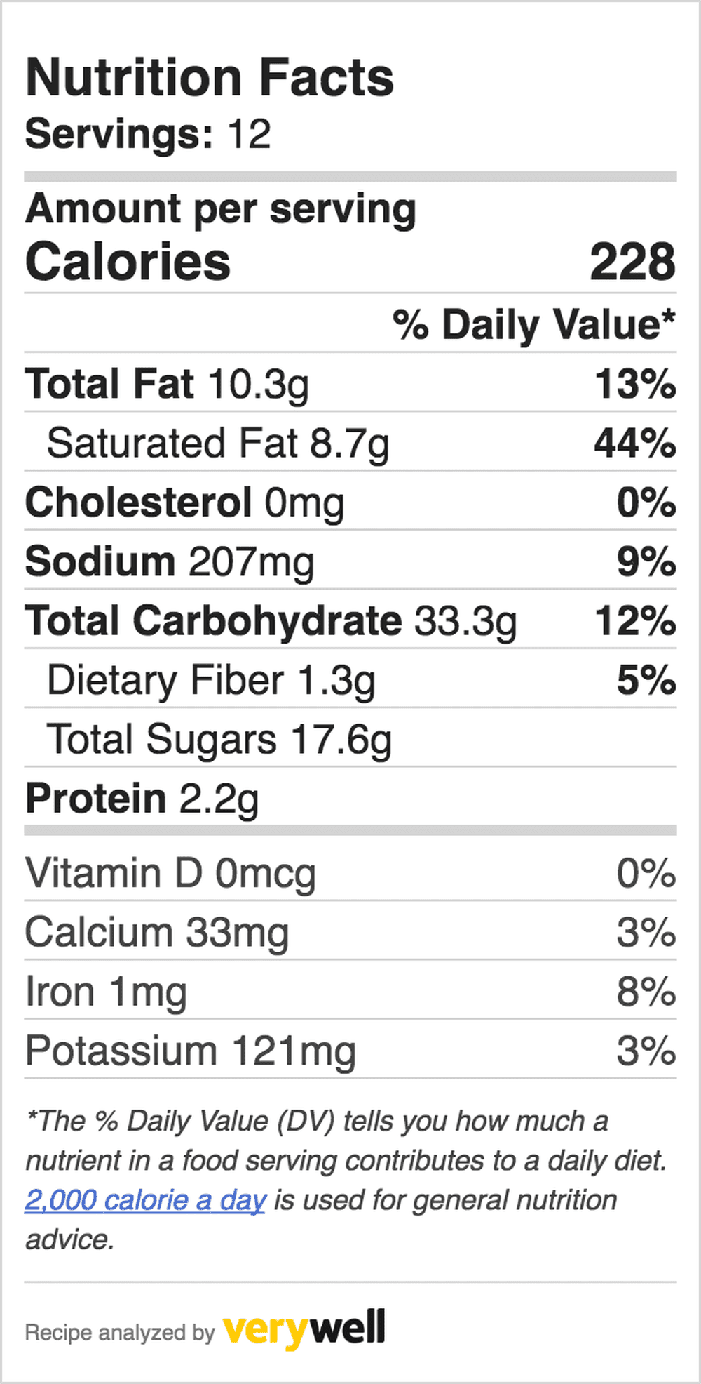 Nutrition Information For Brown Sugar Pumpkin Bread. Serves 12. Each serving is 228 calories.