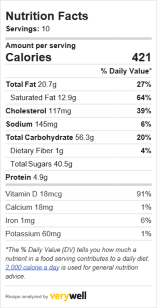 Nutrition information for blueberry and coconut loaf cake