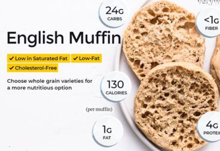 Bread Calories Nutrition Facts And Health Benefits