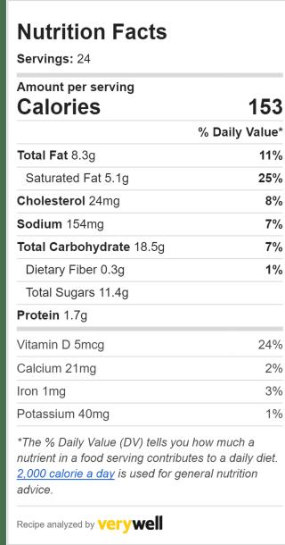 Nutrition Label Embed 1948922510 9d740d613a2245f8a19dceccec170ad4
