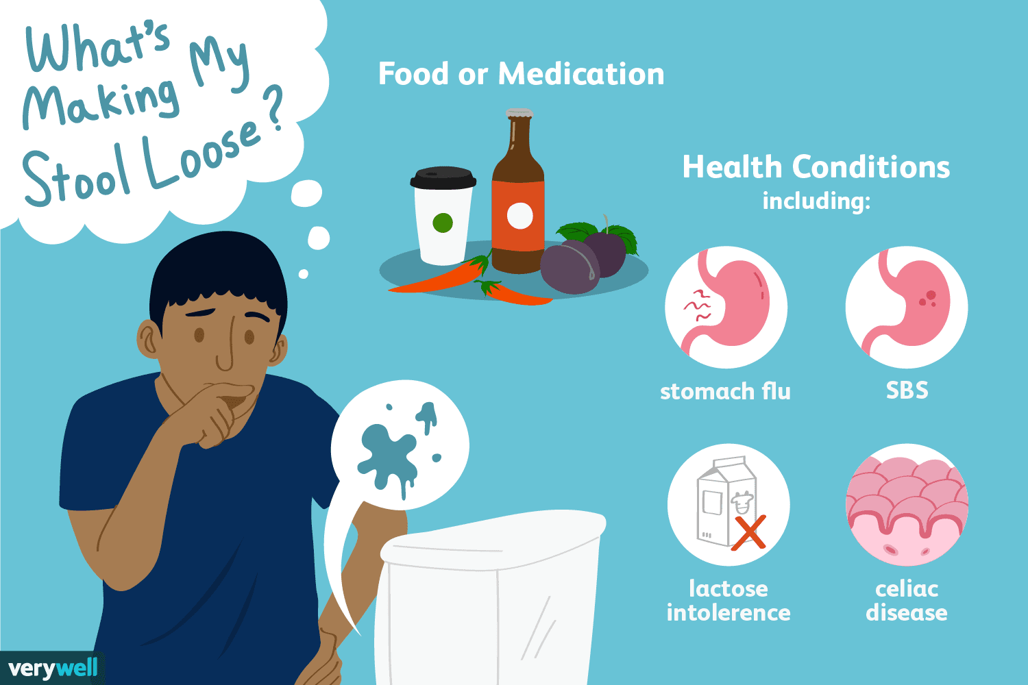 Causes Of Loos Stool Include Food Or Medications And Various Health Conditions