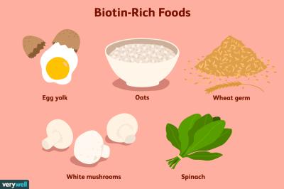 صورة للأغذية الغنية بالبيوتين