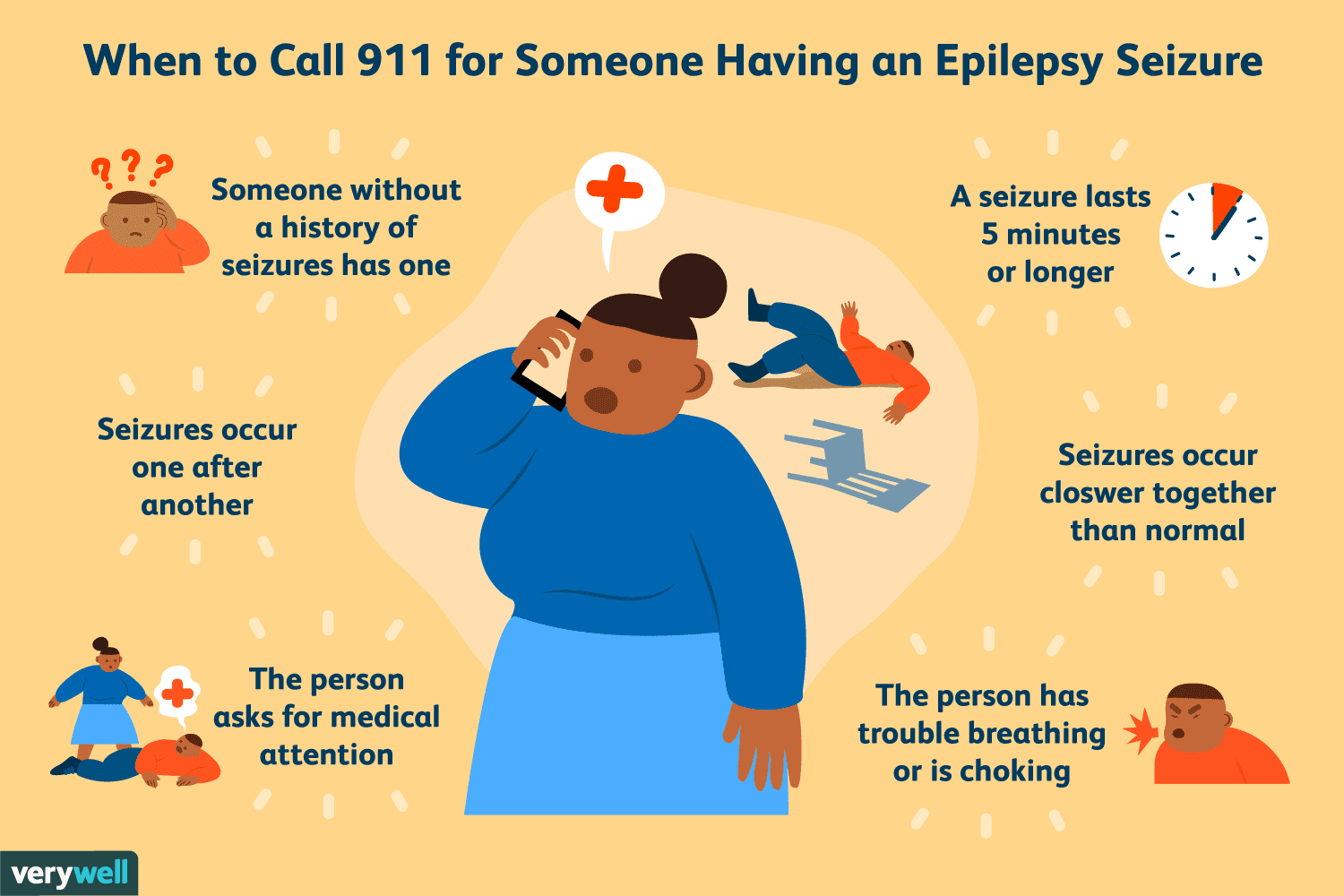 First Aid for Epilepsy Seizures