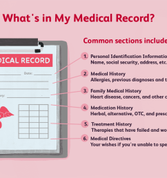 what s in my medical record  [ 1500 x 1000 Pixel ]