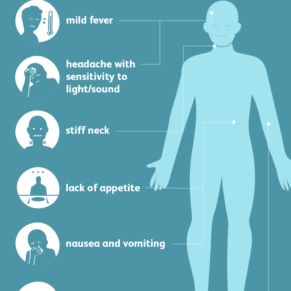 Meningitis: Signs, Symptoms and Complications