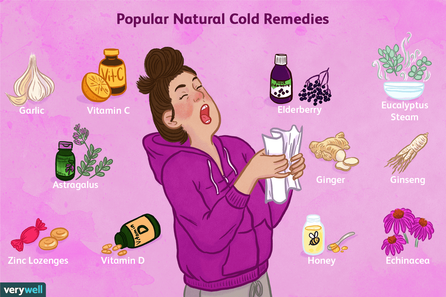11 Popular Natural Remedies for the Common Cold