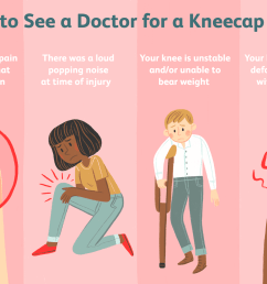 how to tell if you have a kneecap injury [ 1500 x 1000 Pixel ]