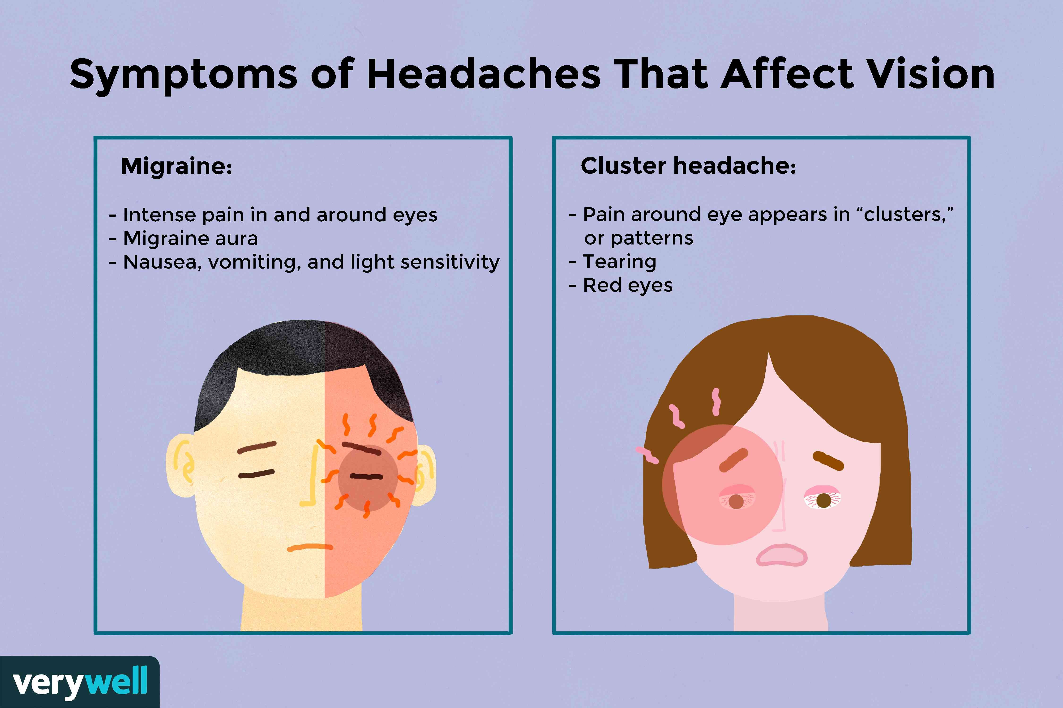 Headaches and Your Vision