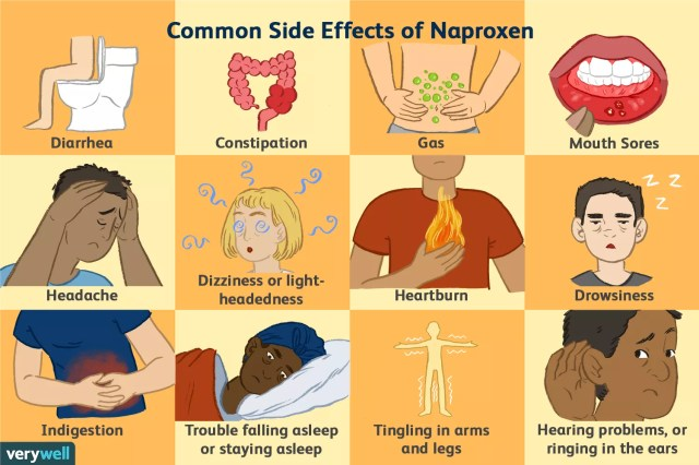 Common side effects of Naproxen
