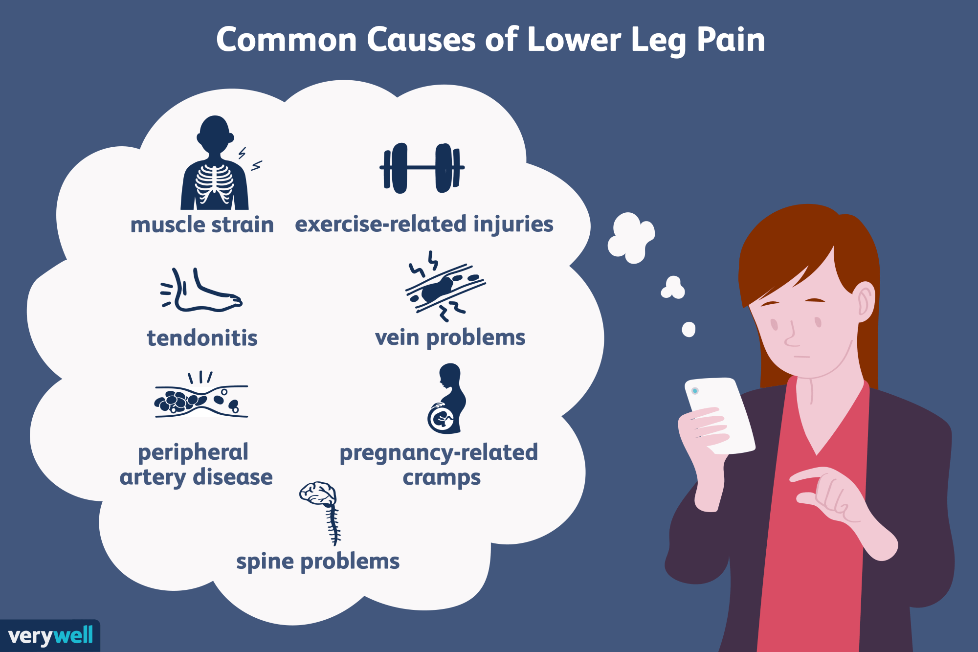 hight resolution of causes of lower leg pain