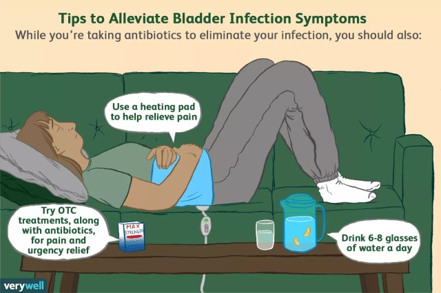 bladder infection symptoms treatment