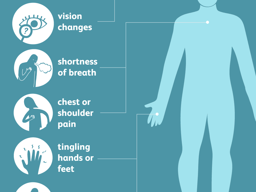 Internal Bleeding: Signs, Symptoms, and Complications