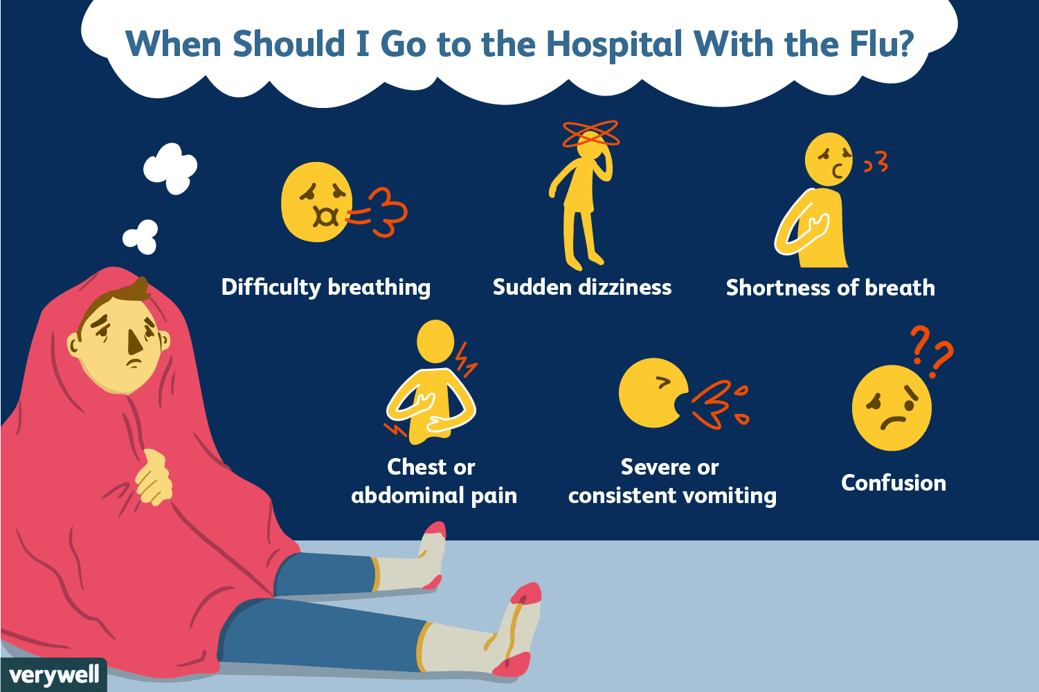 When Should You Go to the Hospital With the Flu?