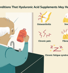 why do people use hyaluronic acid supplements  [ 1500 x 1000 Pixel ]