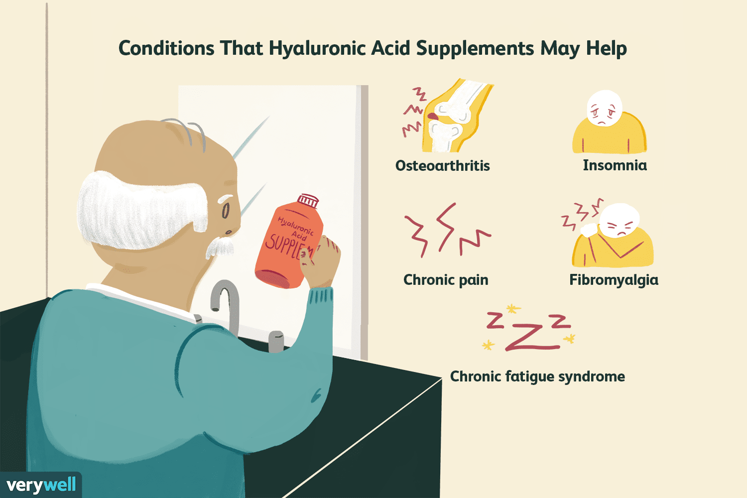 hight resolution of why do people use hyaluronic acid supplements
