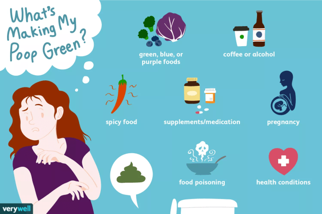 causes of green poop include various foods, food poisoning, and some health conditions