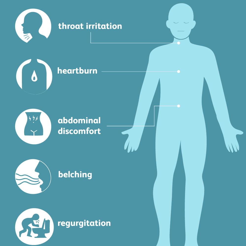 hight resolution of hiatal hernia symptoms