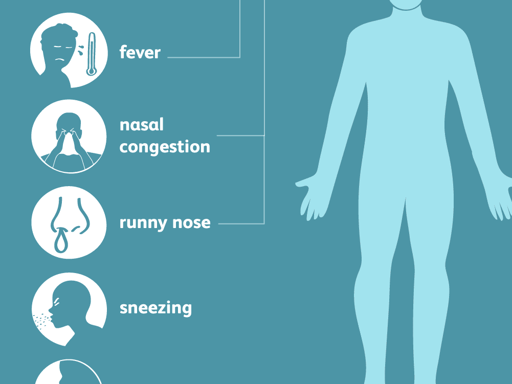 What to Know About an Upper Respiratory Infection