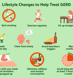 lifestyle gerd treatments [ 1500 x 1000 Pixel ]